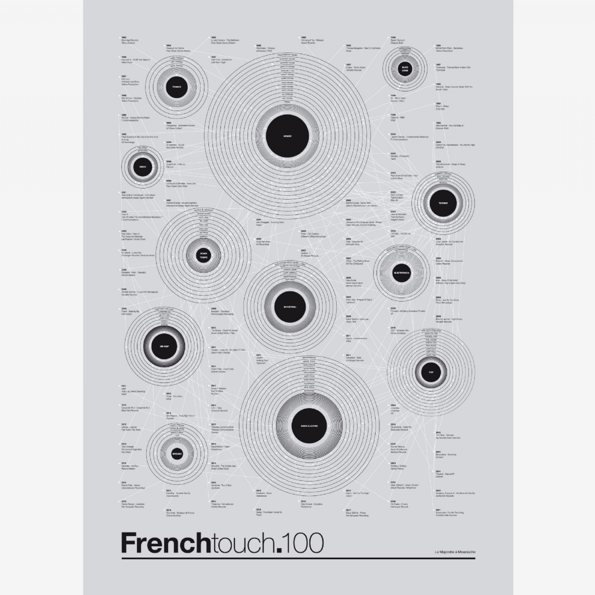 Affiche French Music Touch